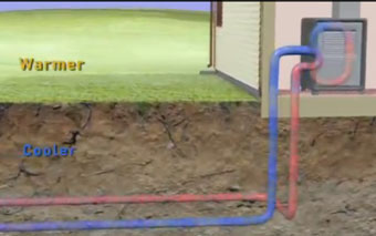 geothermal-home-heating