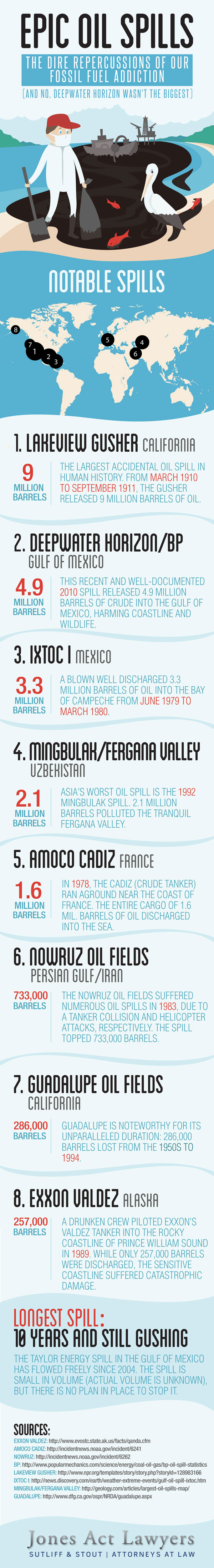 oil-spill-infographic